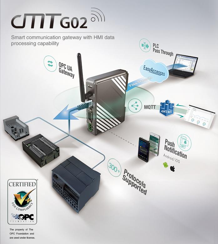 cMT-G02 Smart Communication Gateway with HMI data processing