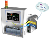 weintek_new_product_announcement_–_cmt_gateway_g03/g04